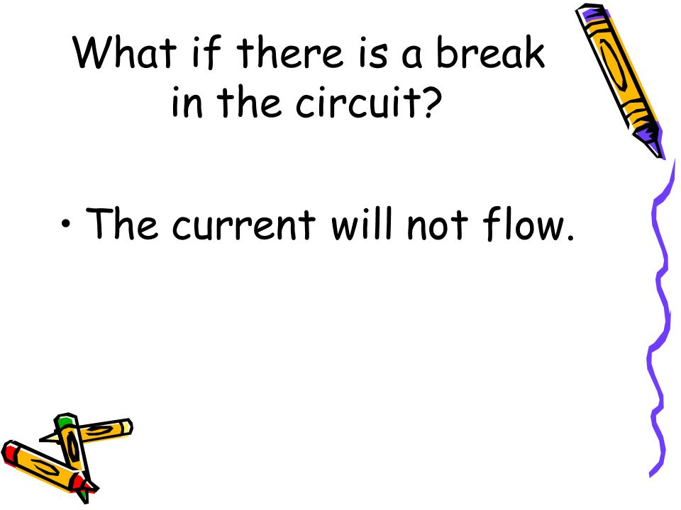 What if there is a break in the circuit? The current will not flow.