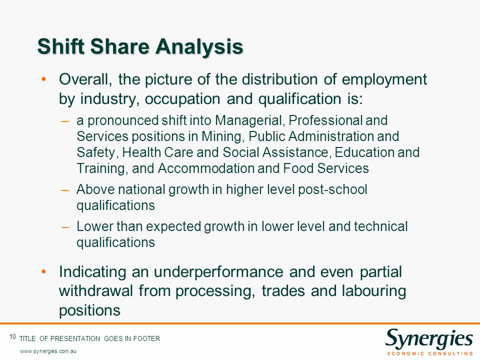 www.synergies.com.au 10 TITLE OF PRESENTATION GOES IN FOOTER Shift Share Analysis Overall, the picture of the distribution of employment by industry, occupation and qualification is: –a pronounced shift into Managerial, Professional and Services positions in Mining, Public Administration and Safety, Health Care and Social Assistance, Education and Training, and Accommodation and Food Services –Above national growth in higher level post-school qualifications –Lower than expected growth in lower level and technical qualifications Indicating an underperformance and even partial withdrawal from processing, trades and labouring positions