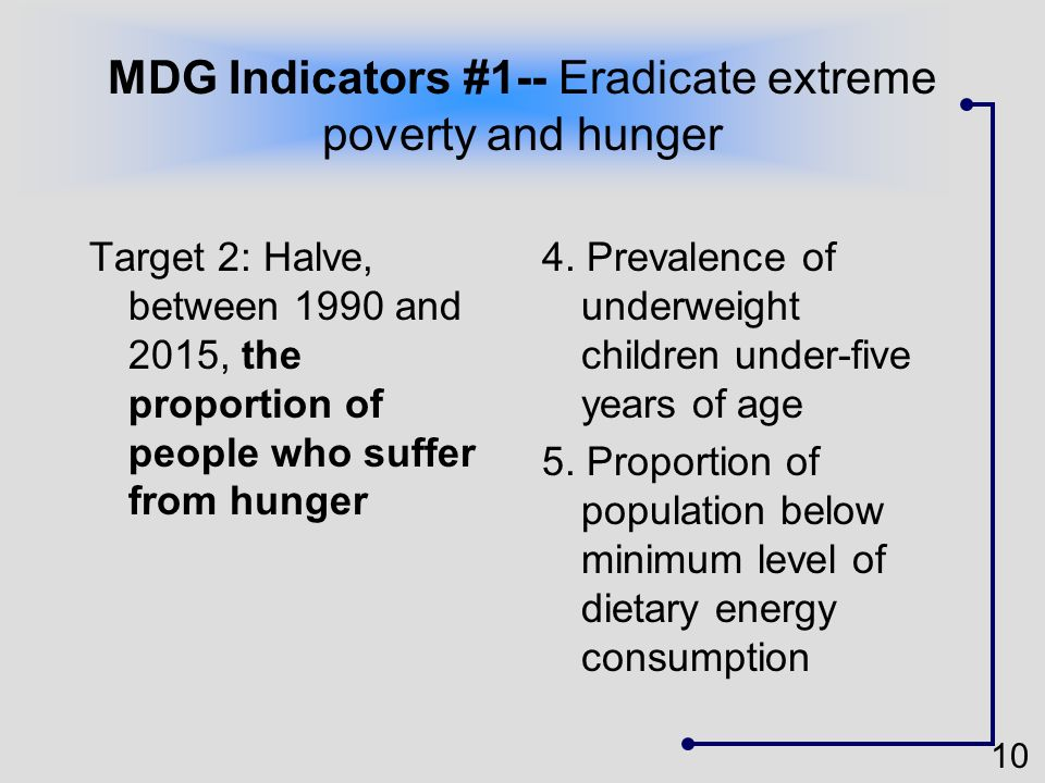 10 MDG Indicators #1-- Eradicate extreme poverty and hunger Target 2: Halve, between 1990 and 2015, the proportion of people who suffer from hunger 4.