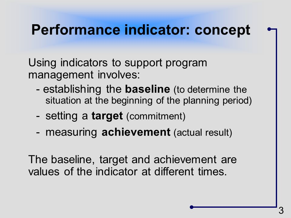 3 Performance indicator: concept - establishing the baseline (to determine the situation at the beginning of the planning period) -setting a target (c