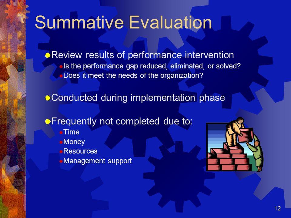 11 PHASE V EVALUATION FORMATIVE - SUMMATIVE - CONFIRMATIVE - META