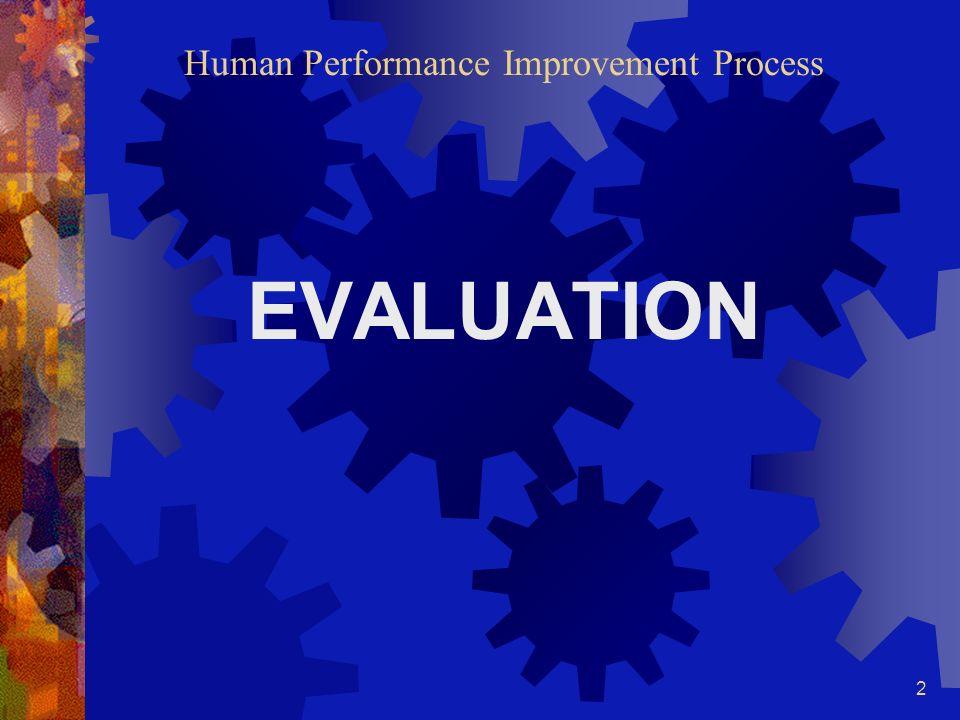 1 Human Performance Improvement Process INTRODUCTION Connie Johnson