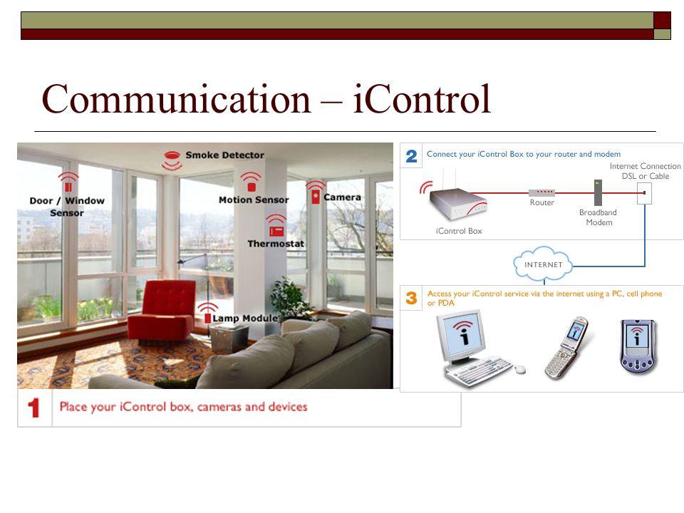 Communication – iControl
