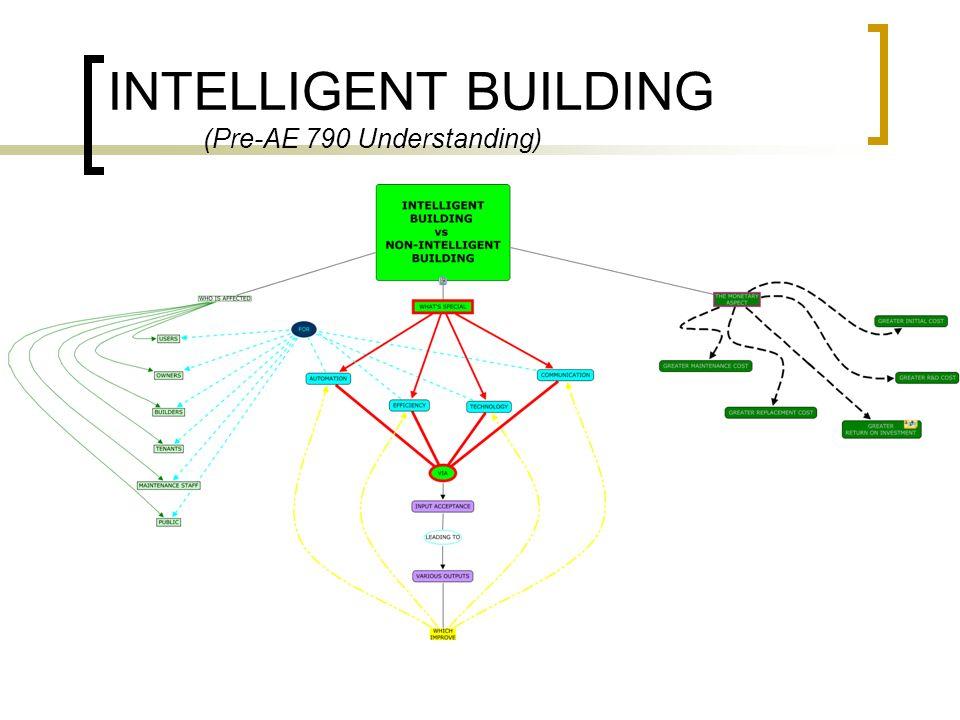 INTELLIGENT BUILDING (POST-AE 790 Understanding)