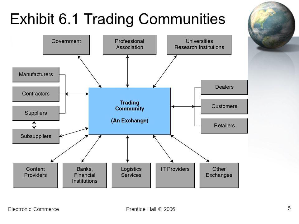 Electronic CommercePrentice Hall © 2006 5 Exhibit 6.1 Trading Communities