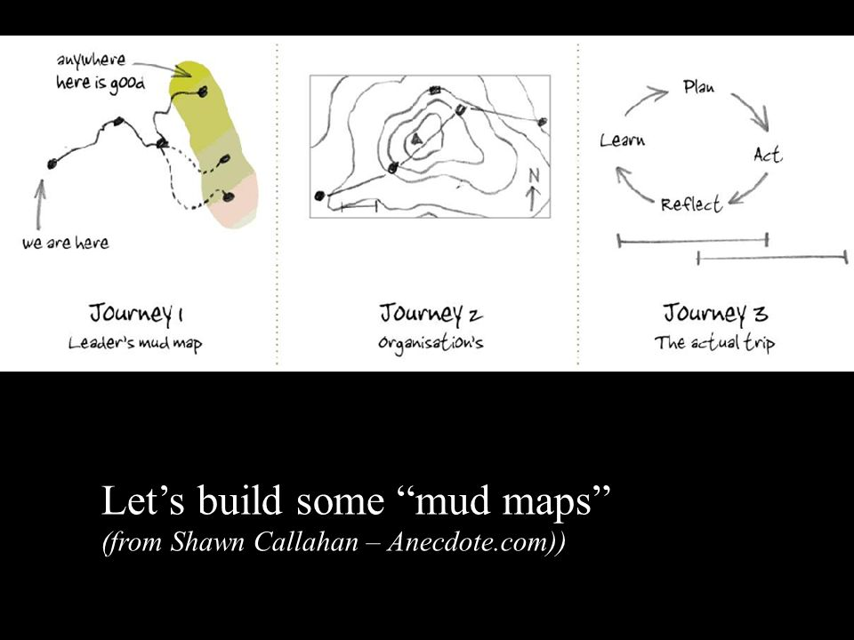 Lets build some mud maps (from Shawn Callahan – Anecdote.com))