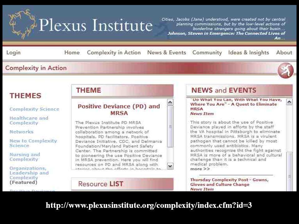 http://www.plexusinstitute.org/complexity/index.cfm id=3