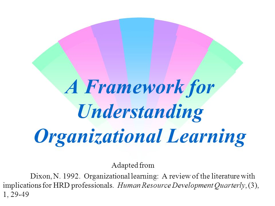 A Framework for Understanding Organizational Learning Adapted from Dixon, N.
