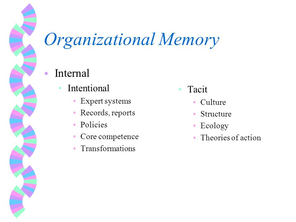 Organizational Memory w Internal Intentional Expert systems Records, reports Policies Core competence Transformations Tacit Culture Structure Ecology Theories of action