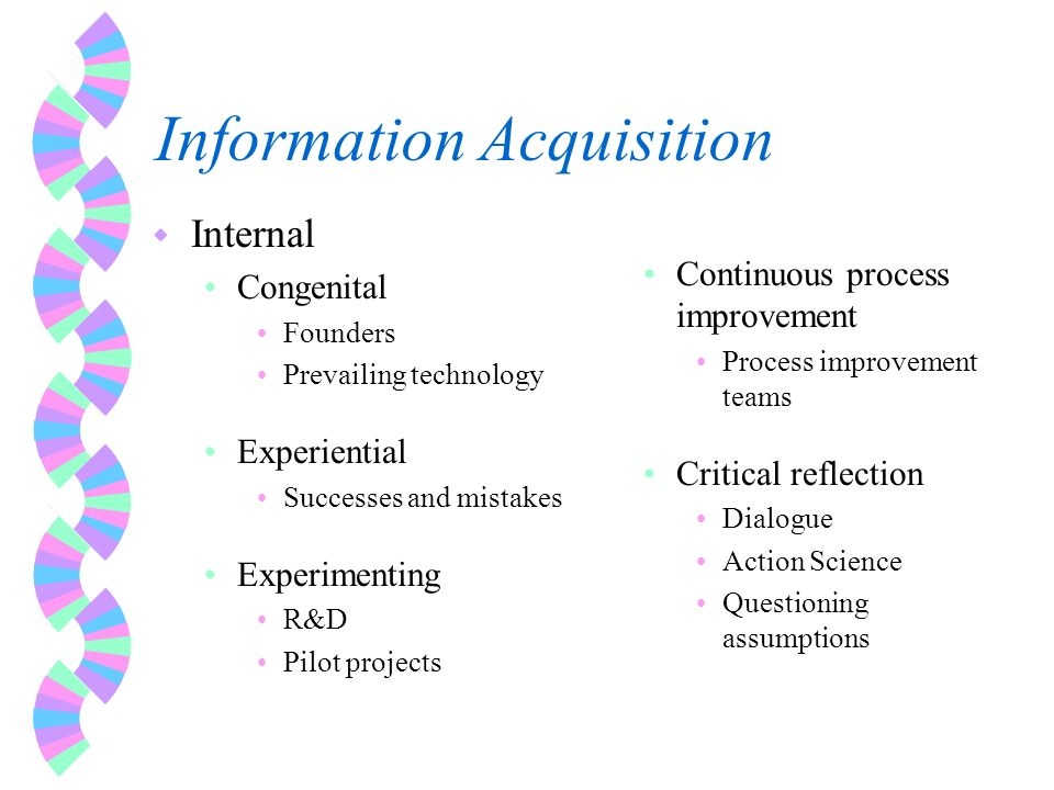 Information Acquisition w Internal Congenital Founders Prevailing technology Experiential Successes and mistakes Experimenting R&D Pilot projects Continuous process improvement Process improvement teams Critical reflection Dialogue Action Science Questioning assumptions