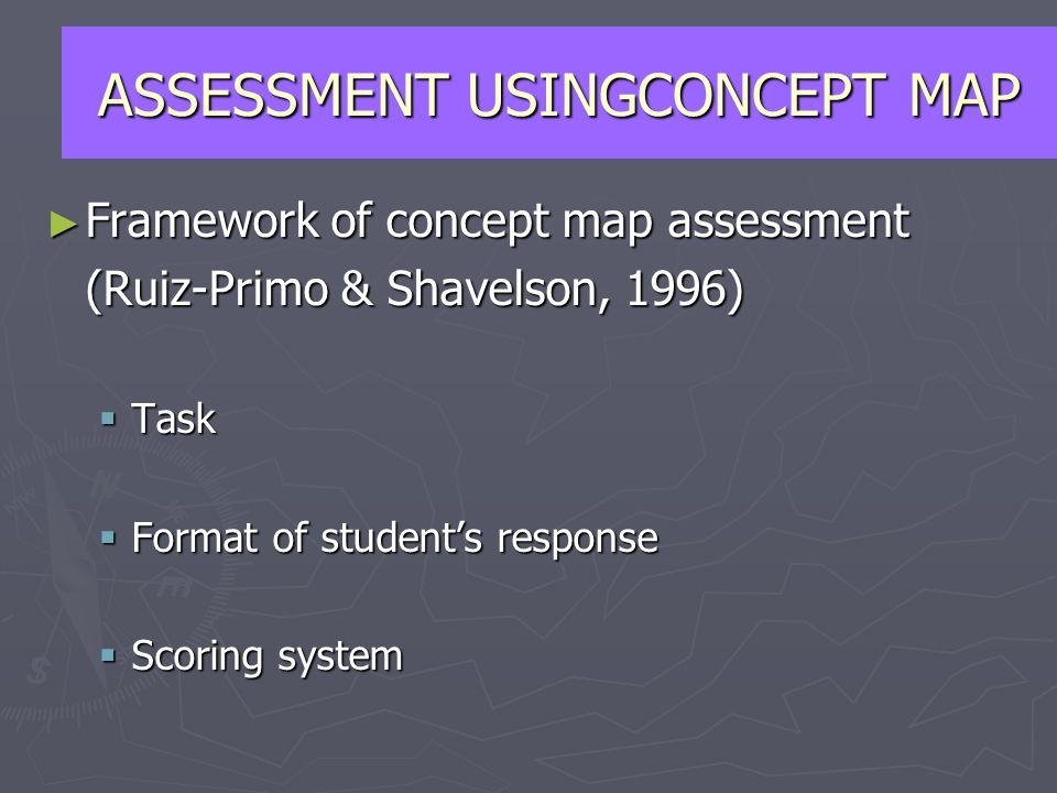 ASSESSMENT USINGCONCEPT MAP Framework of concept map assessment Framework of concept map assessment (Ruiz-Primo & Shavelson, 1996) Task Task Format of students response Format of students response Scoring system Scoring system