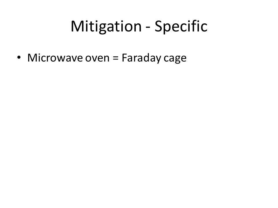 Mitigation - Specific Microwave oven = Faraday cage