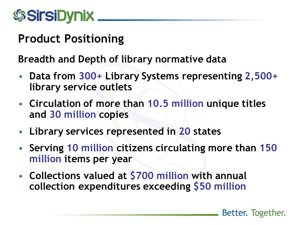 Product Positioning Breadth and Depth of library normative data Data from 300+ Library Systems representing 2,500+ library service outlets Circulation of more than 10.5 million unique titles and 30 million copies Library services represented in 20 states Serving 10 million citizens circulating more than 150 million items per year Collections valued at $700 million with annual collection expenditures exceeding $50 million