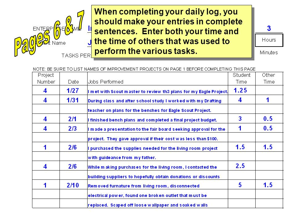 When completing your daily log, you should make your entries in complete sentences. Enter both your time and the time of others that was used to perfo