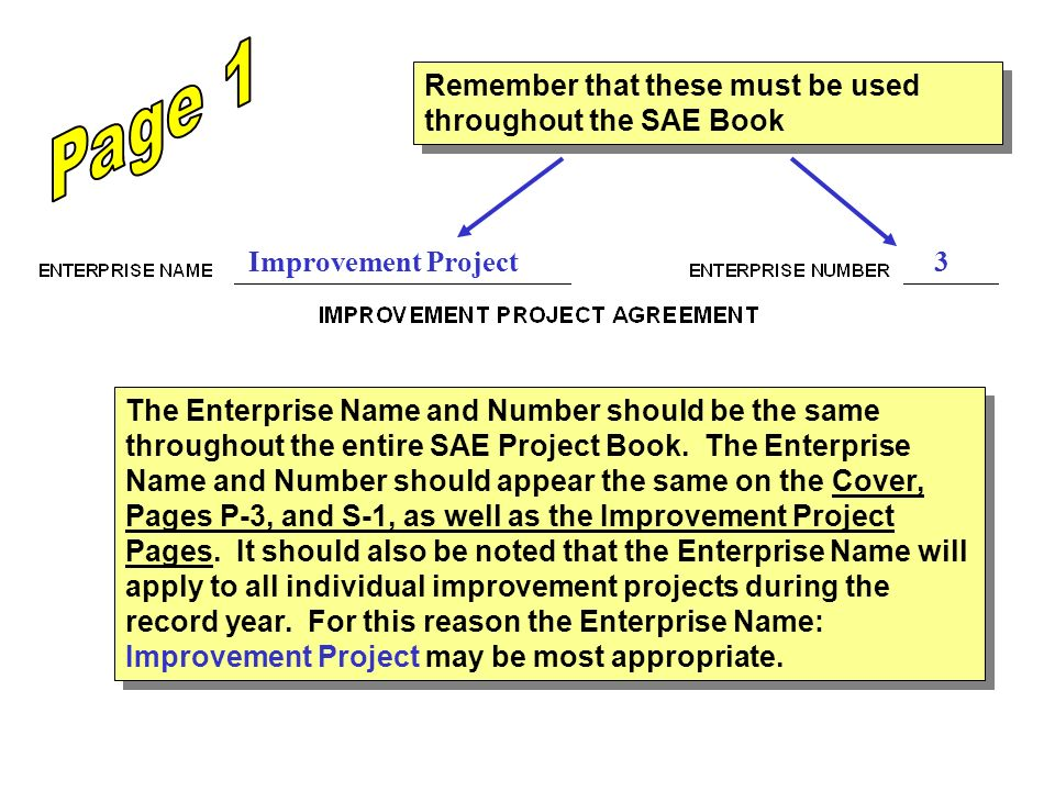 The Enterprise Name and Number should be the same throughout the entire SAE Project Book. The Enterprise Name and Number should appear the same on the