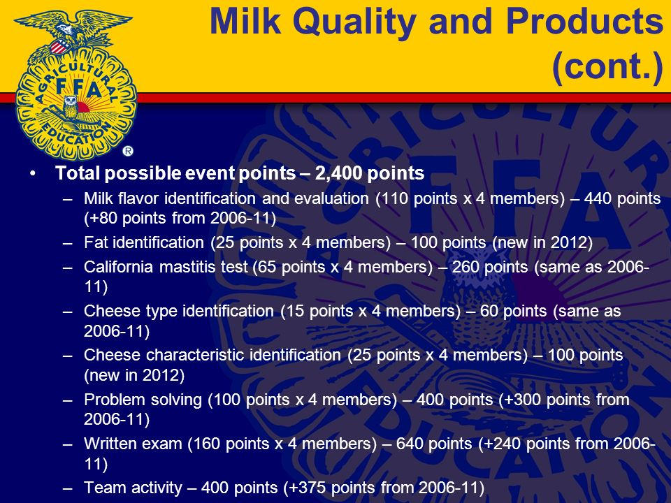 Milk Quality and Products (cont.) Total possible event points – 2,400 points –Milk flavor identification and evaluation (110 points x 4 members) – 440 points (+80 points from 2006-11) –Fat identification (25 points x 4 members) – 100 points (new in 2012) –California mastitis test (65 points x 4 members) – 260 points (same as 2006- 11) –Cheese type identification (15 points x 4 members) – 60 points (same as 2006-11) –Cheese characteristic identification (25 points x 4 members) – 100 points (new in 2012) –Problem solving (100 points x 4 members) – 400 points (+300 points from 2006-11) –Written exam (160 points x 4 members) – 640 points (+240 points from 2006- 11) –Team activity – 400 points (+375 points from 2006-11)