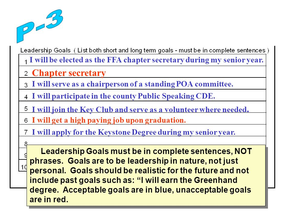 Leadership Goals must be in complete sentences, NOT phrases.