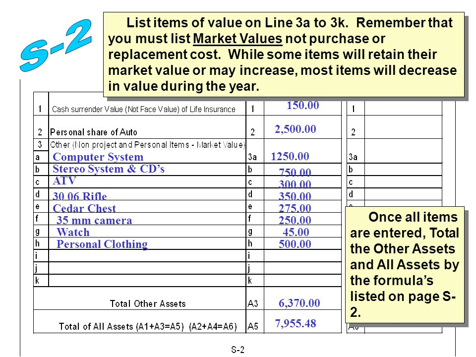 List items of value on Line 3a to 3k.