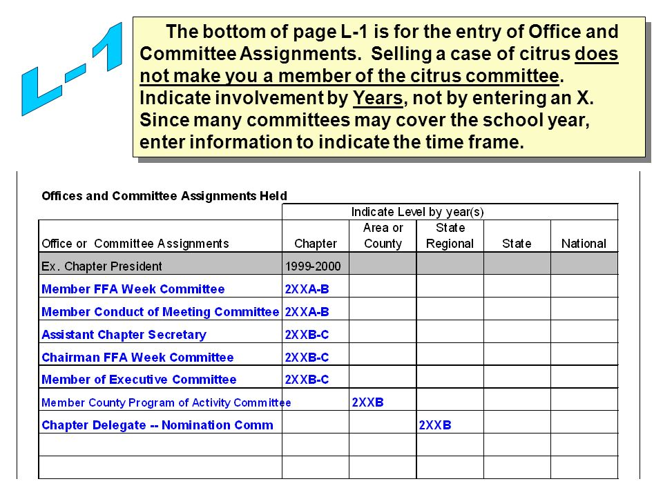 The bottom of page L-1 is for the entry of Office and Committee Assignments.