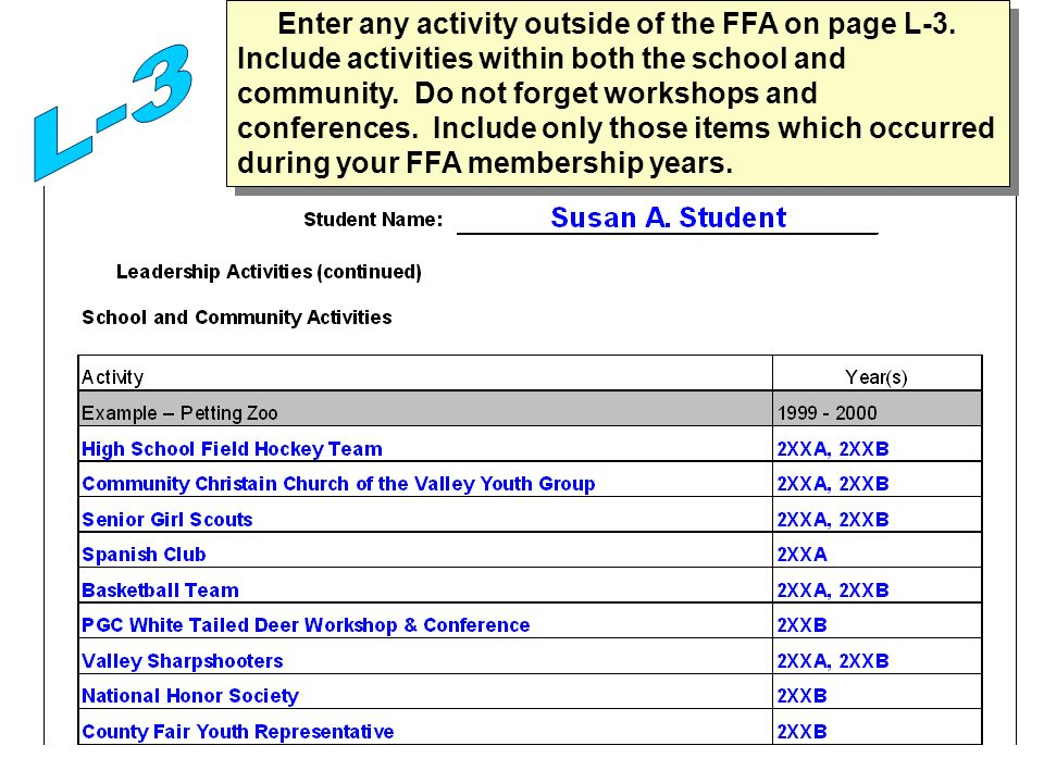 Enter any activity outside of the FFA on page L-3.