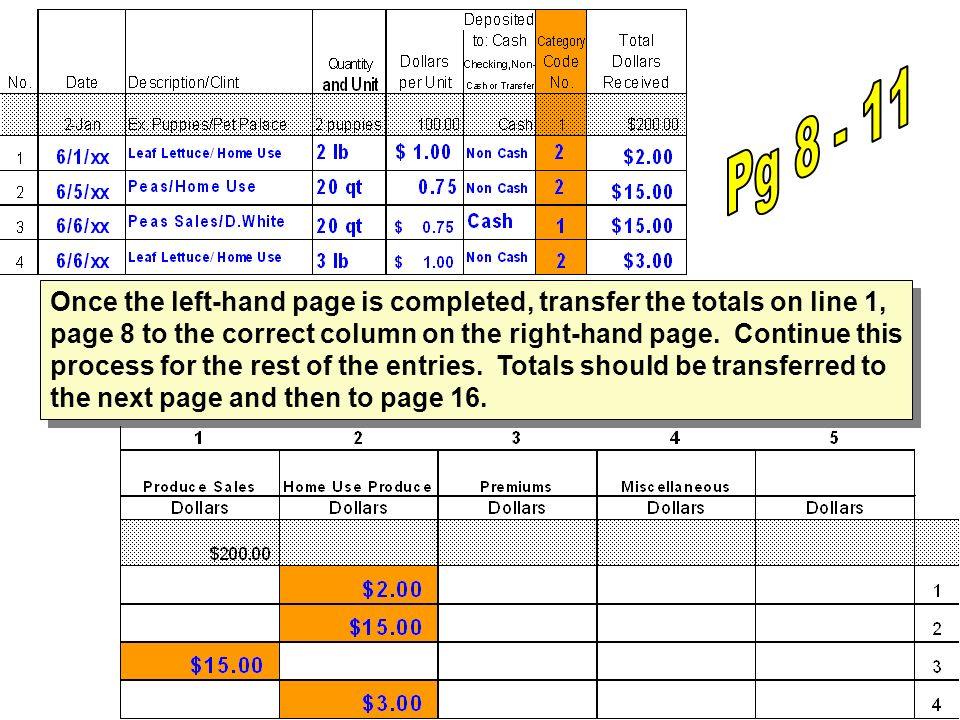 Once the left-hand page is completed, transfer the totals on line 1, page 8 to the correct column on the right-hand page.