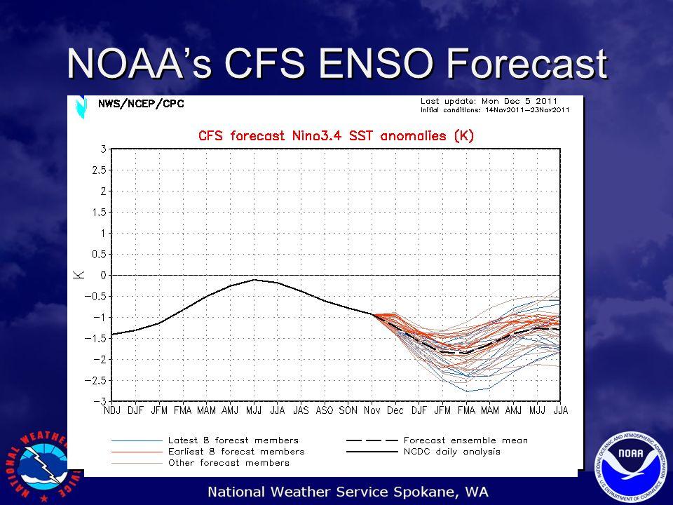 NOAAs CFS ENSO Forecast