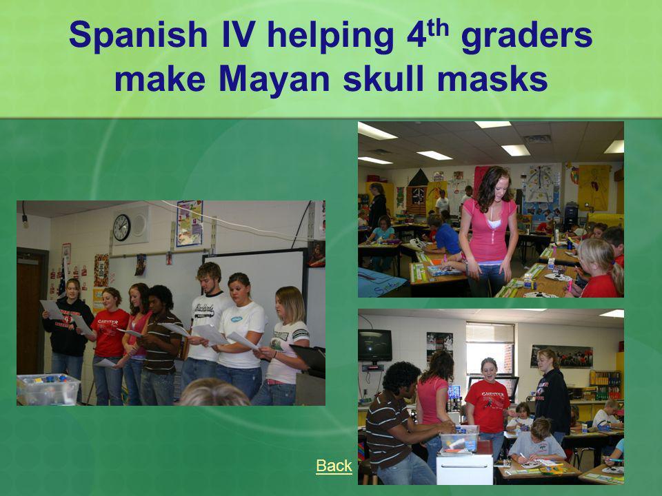 Spanish IV helping 4 th graders make Mayan skull masks Back