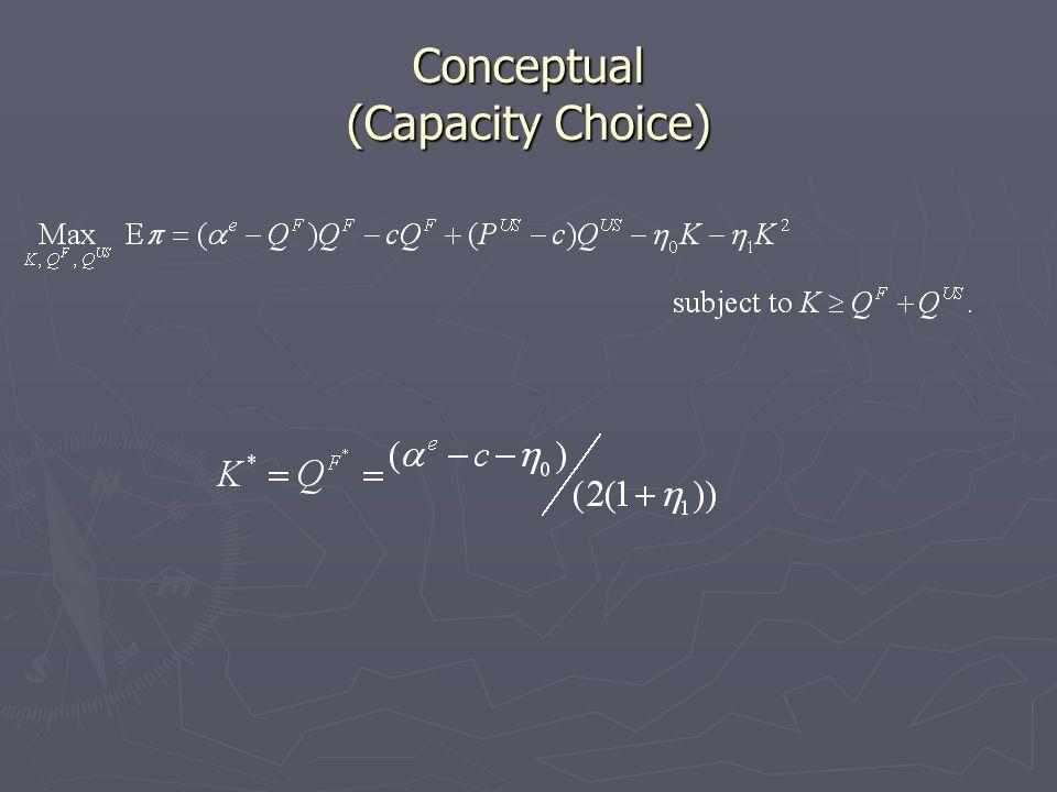 Capacity Choice MR Expected c US K* A $ K P MC=c + η 0 + η 1 K c + η 0 D Expected α e