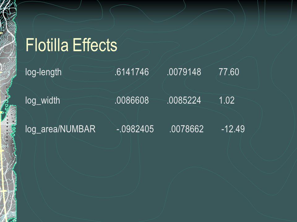 Flotilla Effects log-length.6141746.0079148 77.60 log_width.0086608.0085224 1.02 log_area/NUMBAR -.0982405.0078662 -12.49