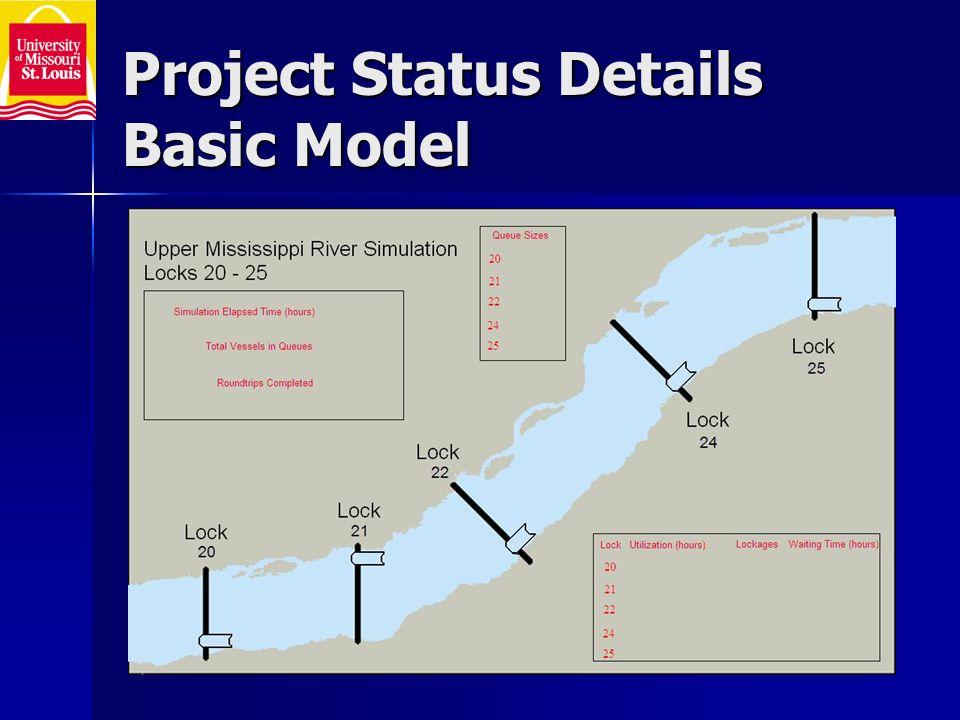 Project Status Details Basic Model