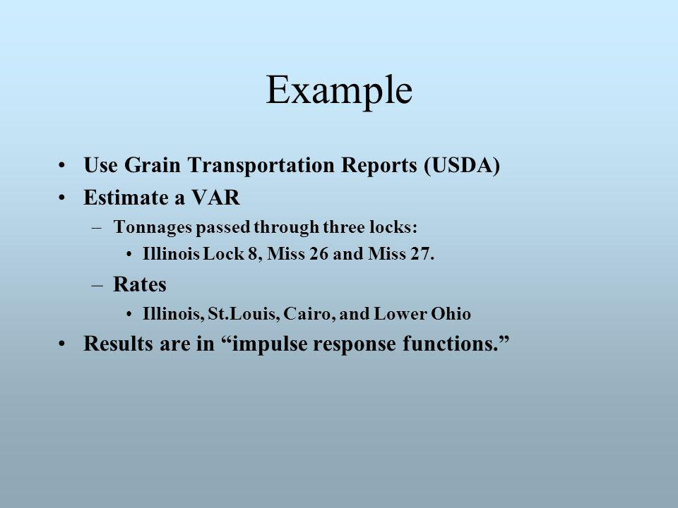 Example Use Grain Transportation Reports (USDA) Estimate a VAR –Tonnages passed through three locks: Illinois Lock 8, Miss 26 and Miss 27.