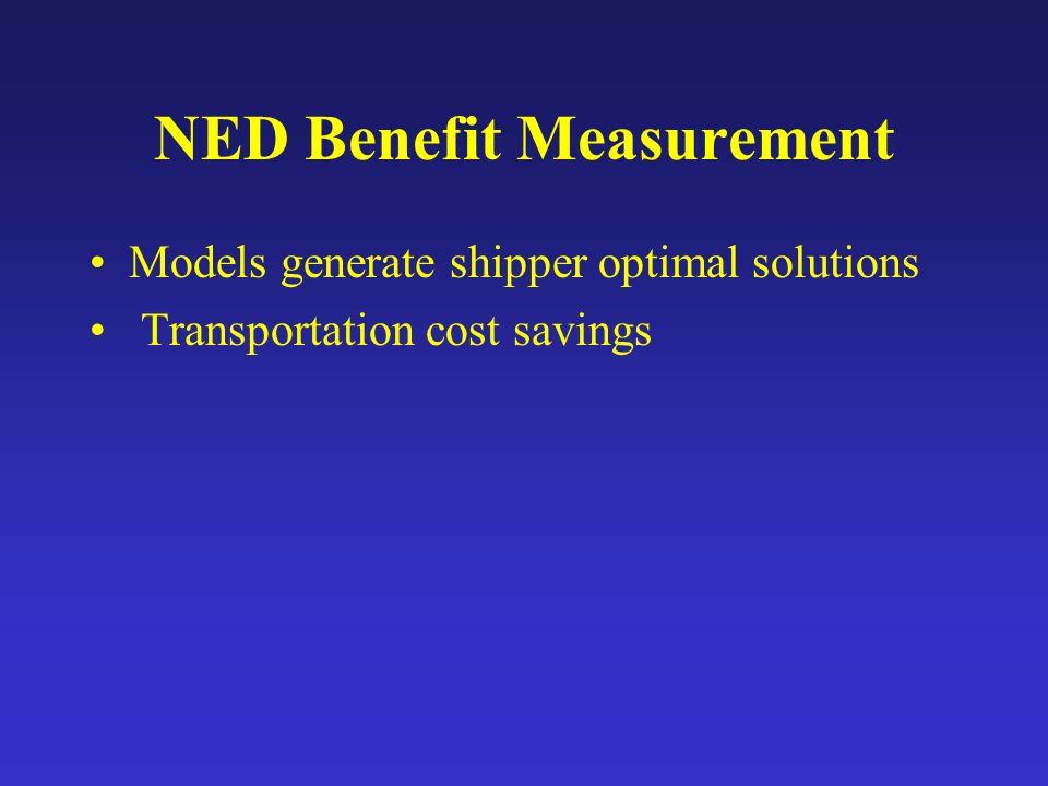 NED Benefit Measurement Models generate shipper optimal solutions Transportation cost savings