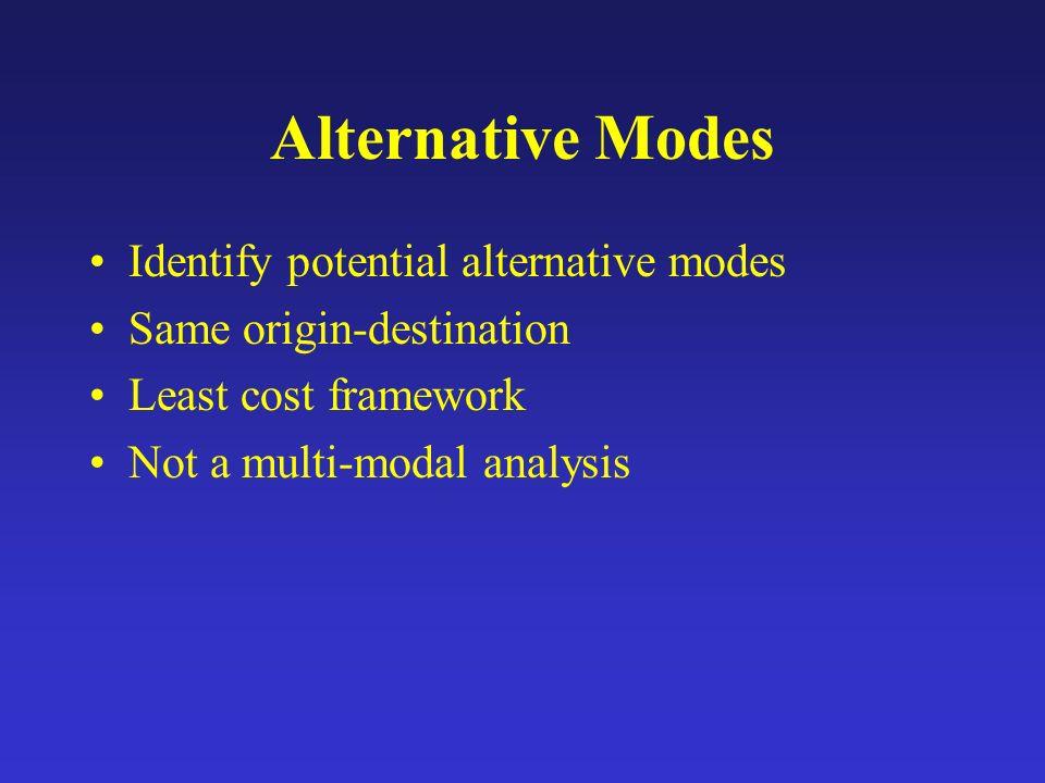 Alternative Modes Identify potential alternative modes Same origin-destination Least cost framework Not a multi-modal analysis