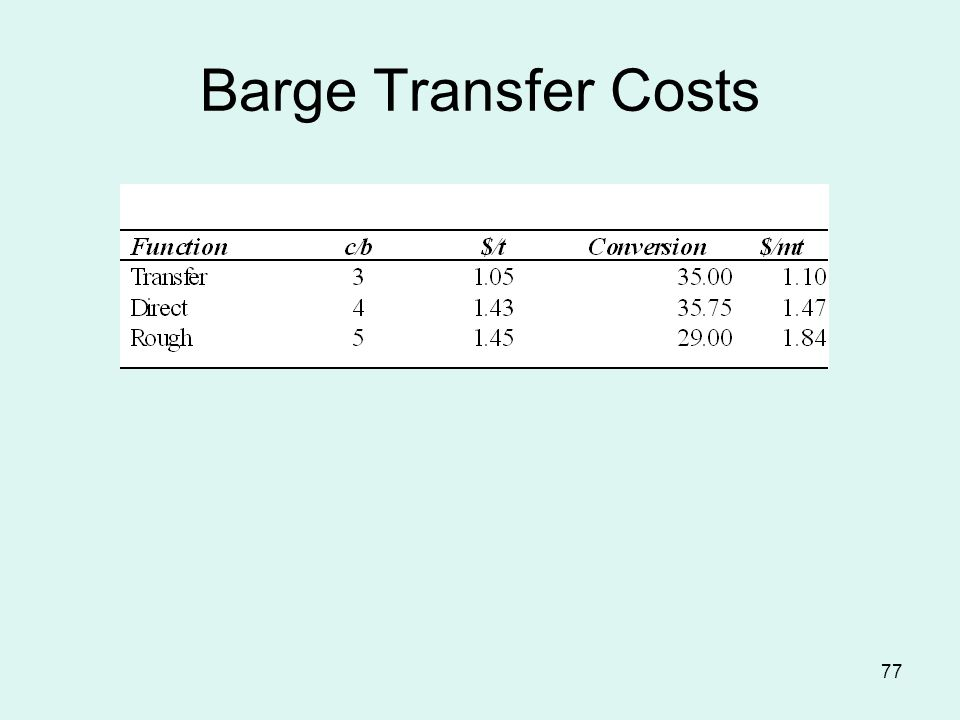 77 Barge Transfer Costs