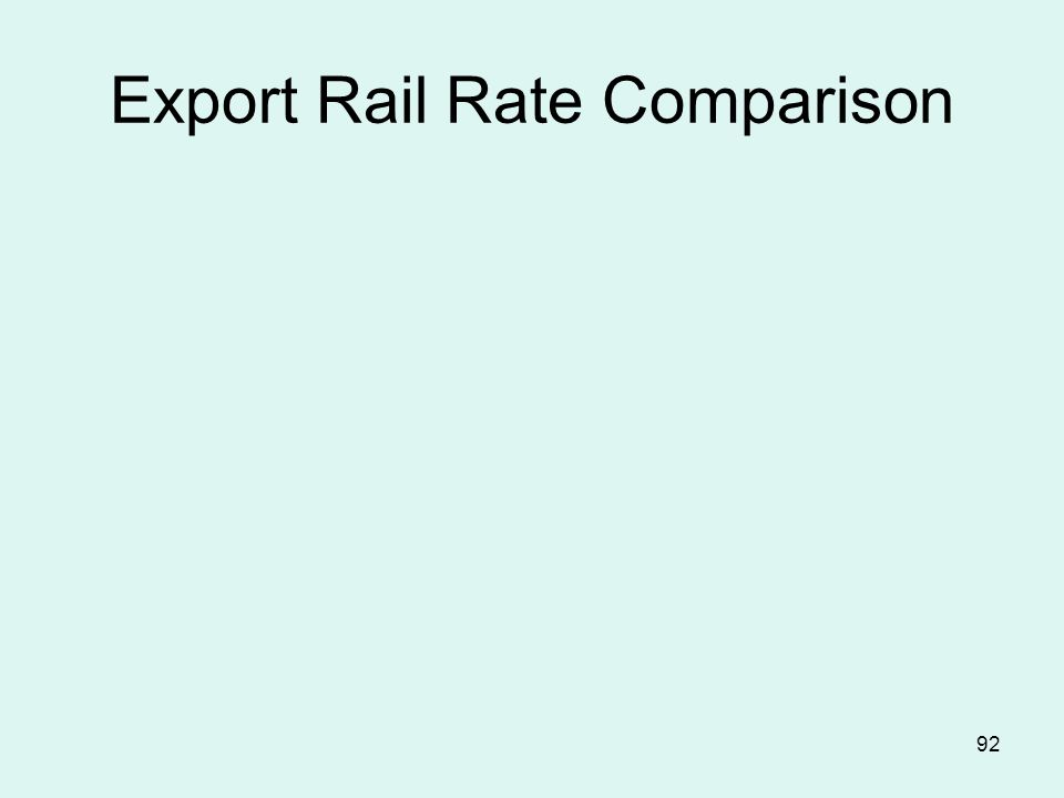 92 Export Rail Rate Comparison
