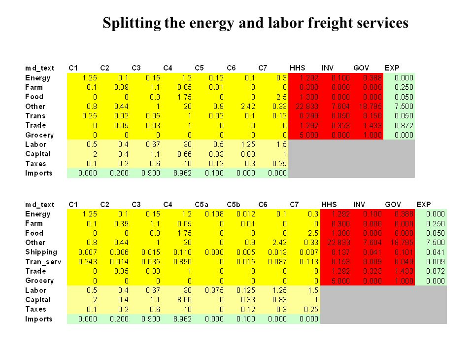 Splitting the energy and labor freight services