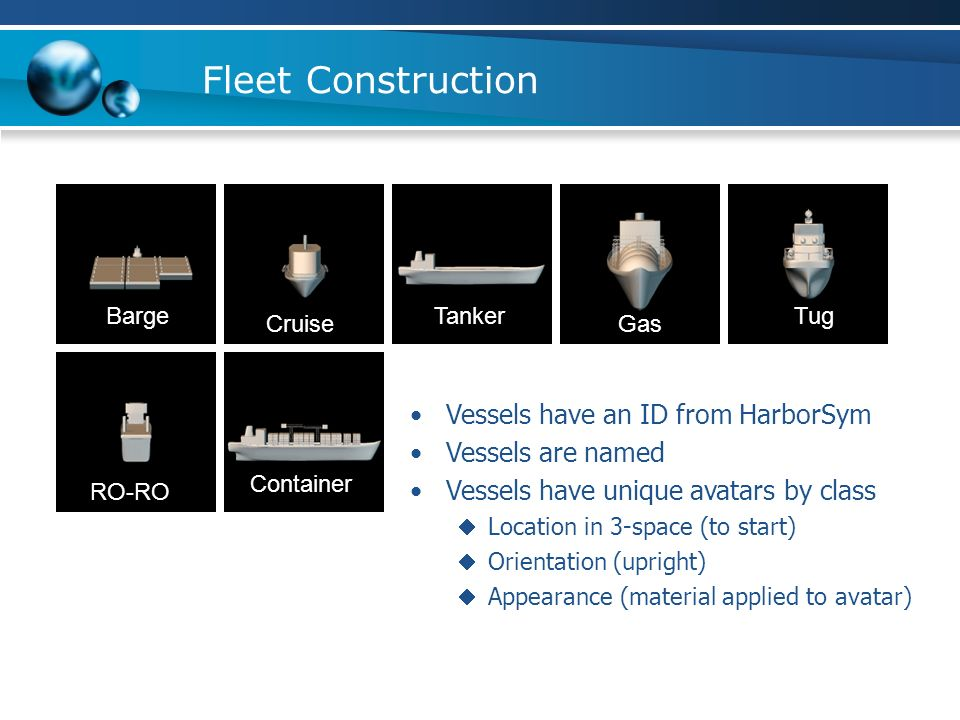 Fleet Construction Container Vessels have an ID from HarborSym Vessels are named Vessels have unique avatars by class Location in 3-space (to start) Orientation (upright) Appearance (material applied to avatar) Barge Cruise Tanker Gas Tug RO-RO Container