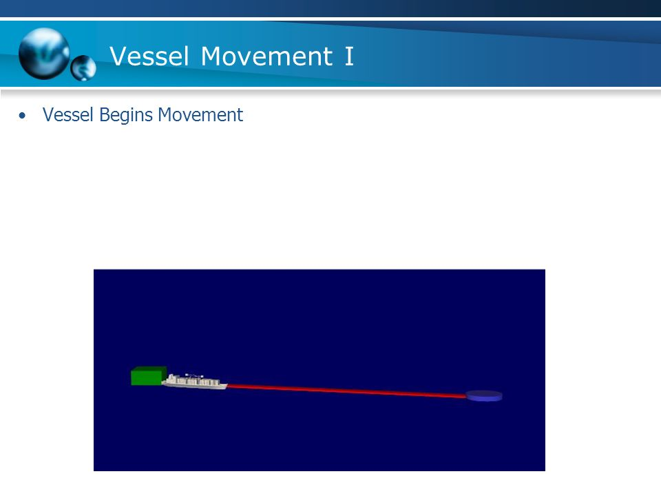 Vessel Movement I Vessel Begins Movement