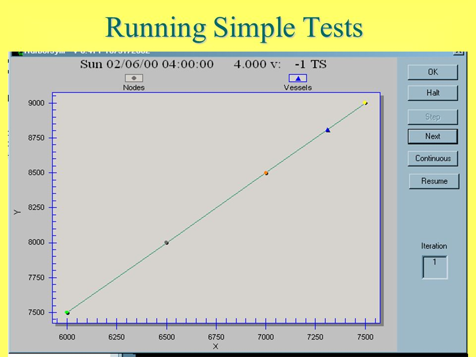 Running Simple Tests