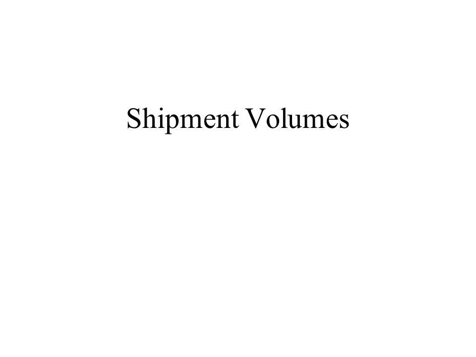 Shipment Volumes