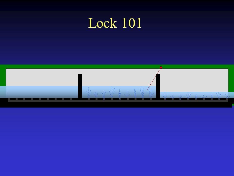 Lock 101