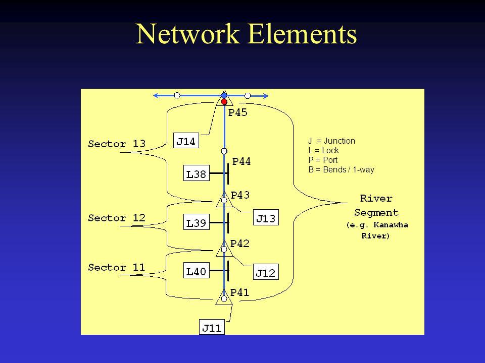 J = Junction L = Lock P = Port B = Bends / 1-way Network Elements