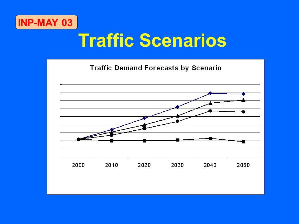 Traffic Scenarios INP-MAY 03