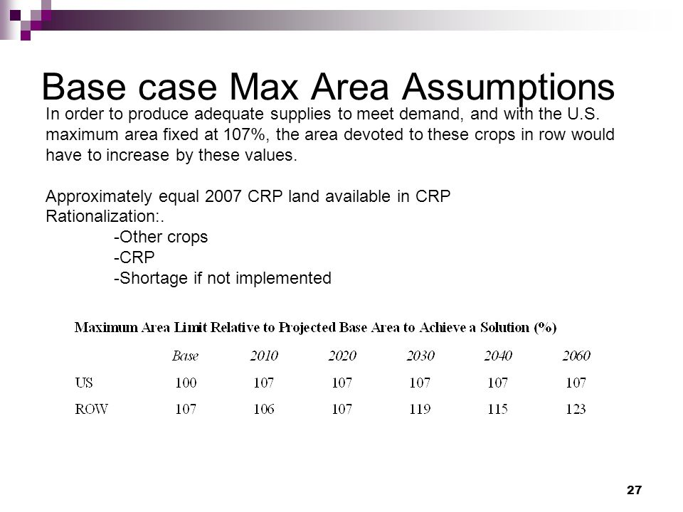 27 Base case Max Area Assumptions In order to produce adequate supplies to meet demand, and with the U.S.