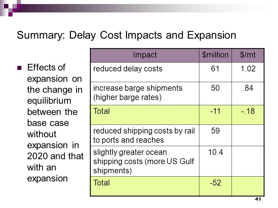 41 Summary: Delay Cost Impacts and Expansion Effects of expansion on the change in equilibrium between the base case without expansion in 2020 and that with an expansion Impact$million$/mt reduced delay costs increase barge shipments (higher barge rates) Total reduced shipping costs by rail to ports and reaches 59 slightly greater ocean shipping costs (more US Gulf shipments) 10.4 Total-52