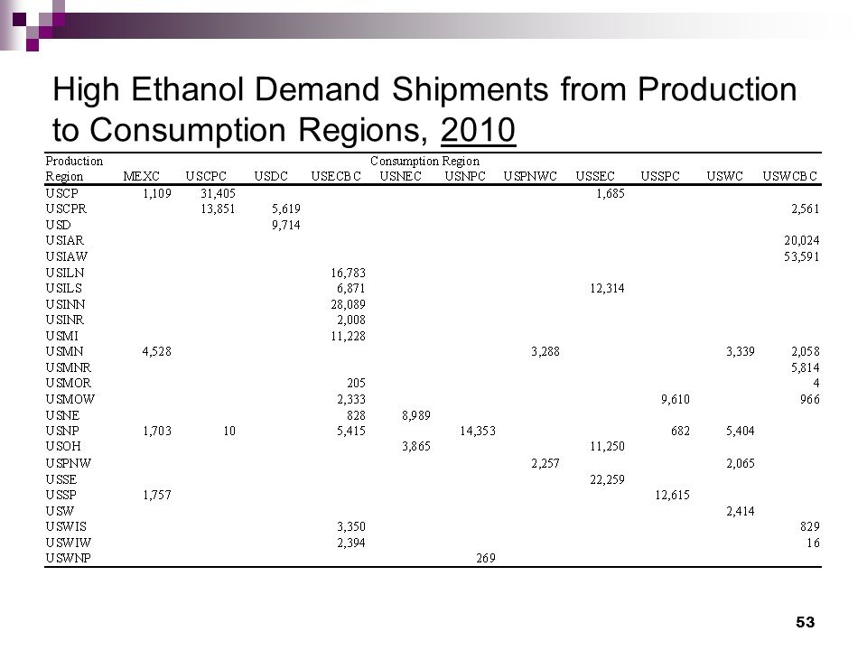 53 High Ethanol Demand Shipments from Production to Consumption Regions, 2010