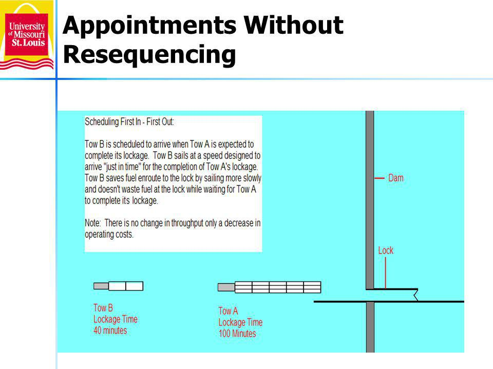 20 Appointments Without Resequencing