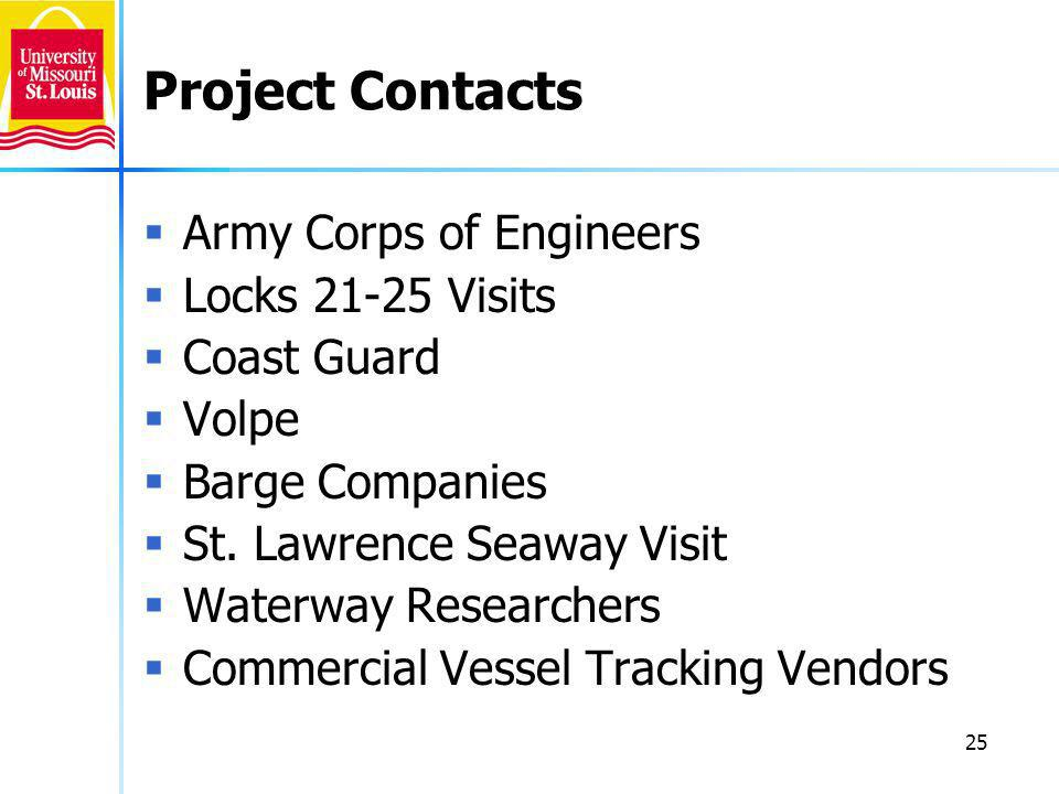 25 Project Contacts Army Corps of Engineers Locks 21-25 Visits Coast Guard Volpe Barge Companies St.