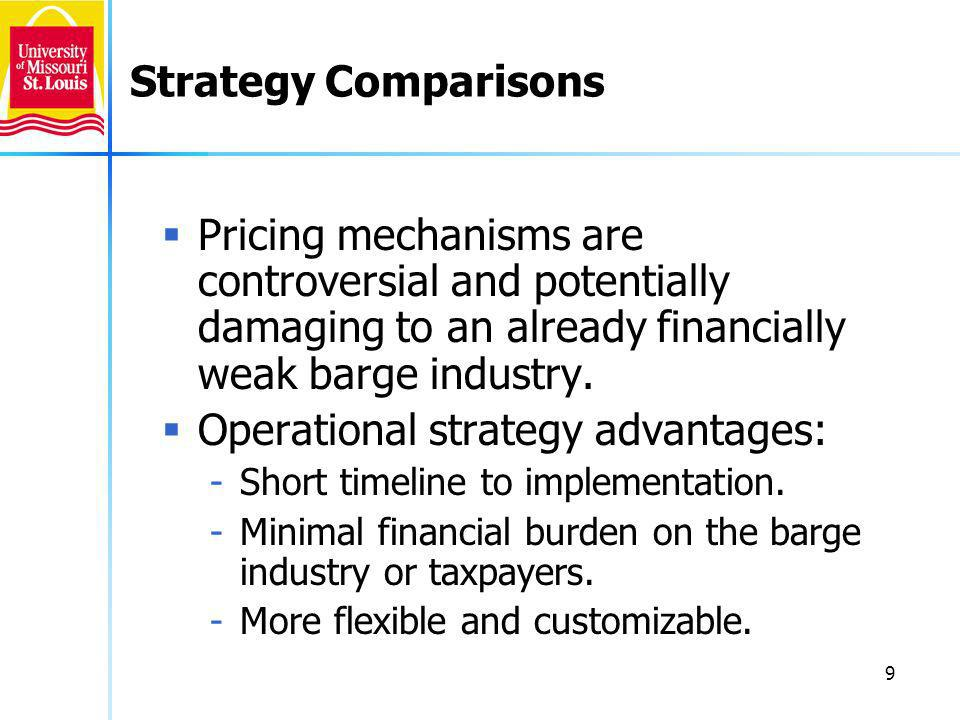 9 Strategy Comparisons Pricing mechanisms are controversial and potentially damaging to an already financially weak barge industry.