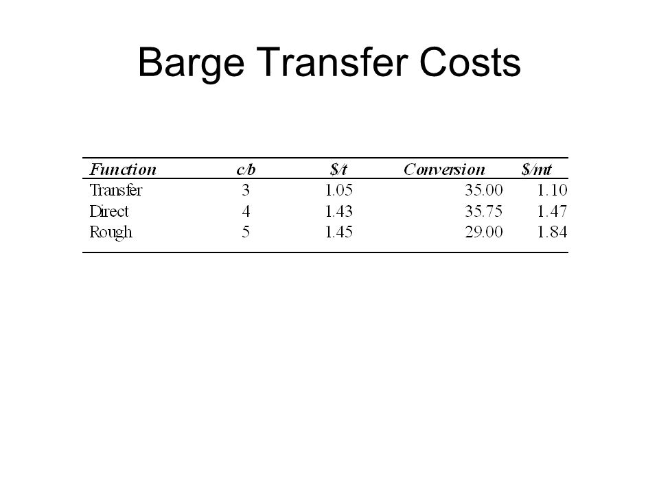 Barge Transfer Costs